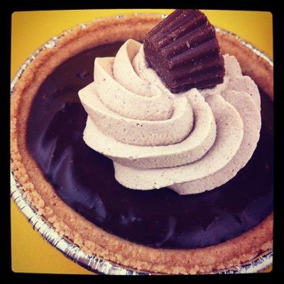 Happy Pi (e) Day….